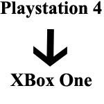 Playstation 4 Spiele über die XBox One